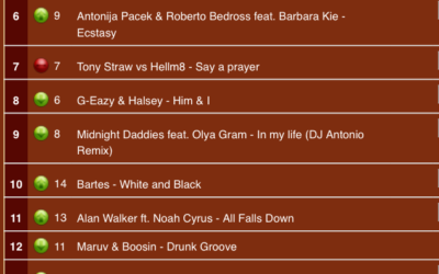 #6 on HitPlaneta